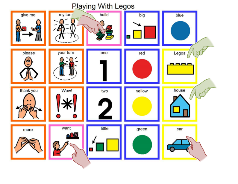 """A simulation of asking to play with legos. On the left we see a core board, with a finger pointing to """"want"""" """"build"""" """"house"""" """"car"""" legos"""""""