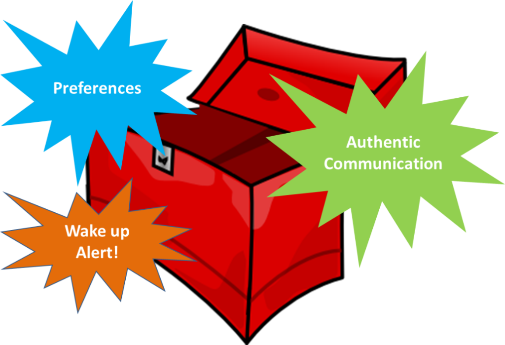 A box with word art emerging. The word art includes Preferences, Authentic Communication, and Wake Up Alert.